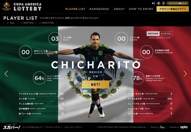 『COPA AMERICA LOTTERY』/ キャンペーンサイト