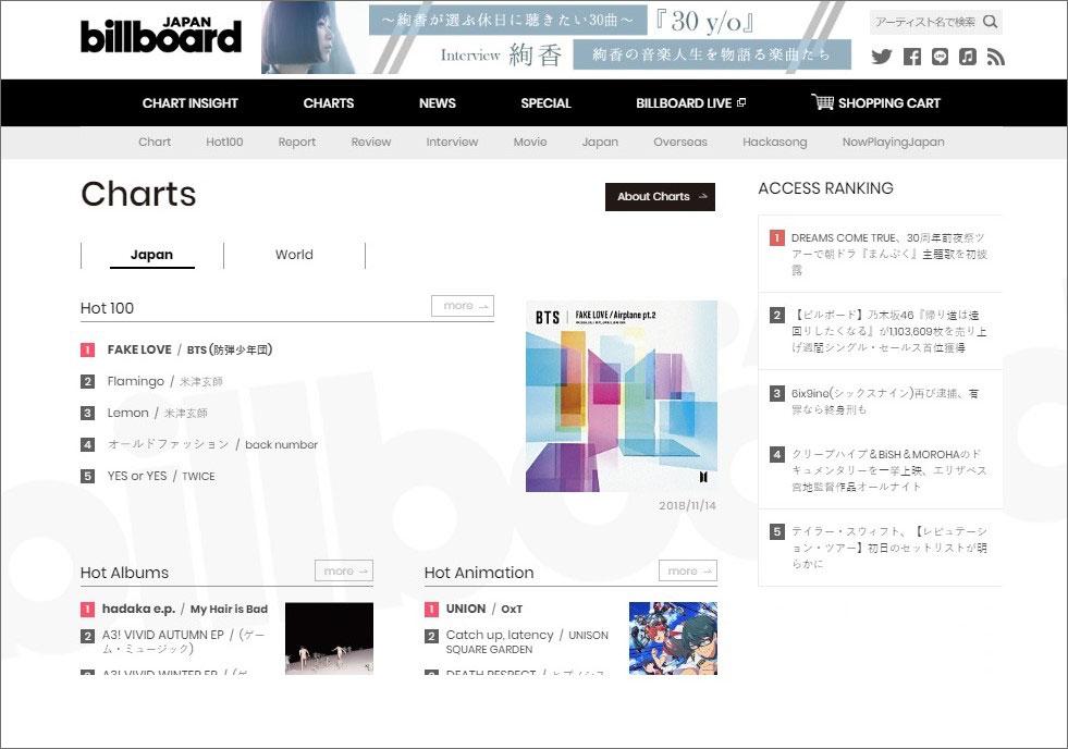 Billboard JAPANチャート