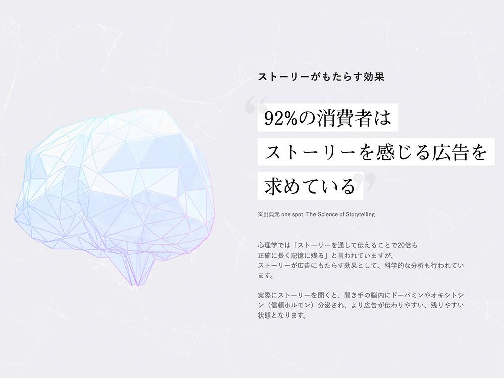 『Interactive Storytelling』サービスサイト制作