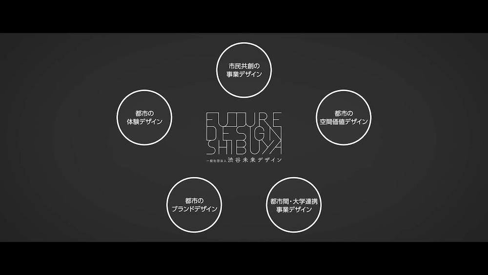 渋谷未来デザイン / Official Video